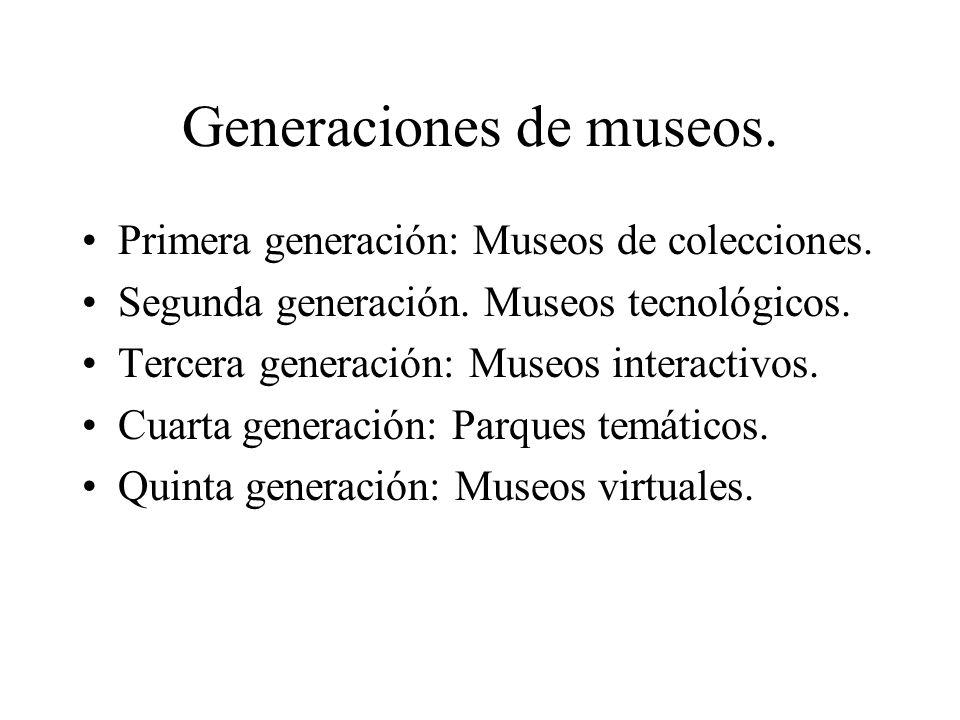 Generaciones de museos.