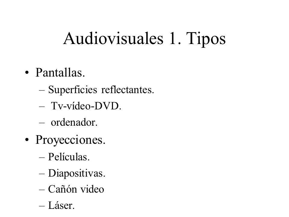 Audiovisuales 1. Tipos Pantallas. Proyecciones.