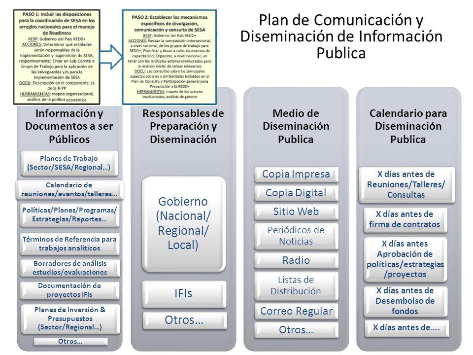 Plan de Comunicación y Diseminación de Información Publica