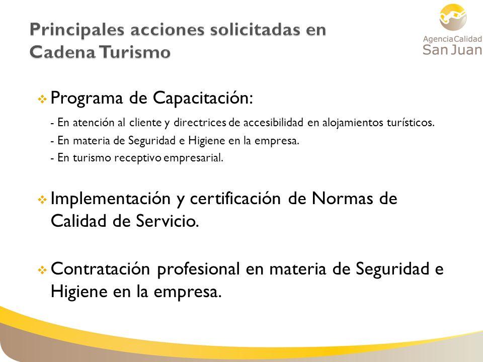 Principales acciones solicitadas en Cadena Turismo