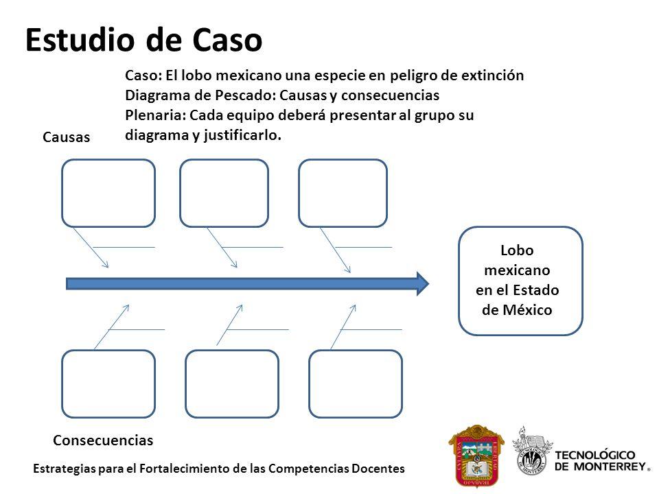 Estudio de Caso Consecuencias. Lobo mexicano. en el Estado de México. Causas. Caso: El lobo mexicano una especie en peligro de extinción.
