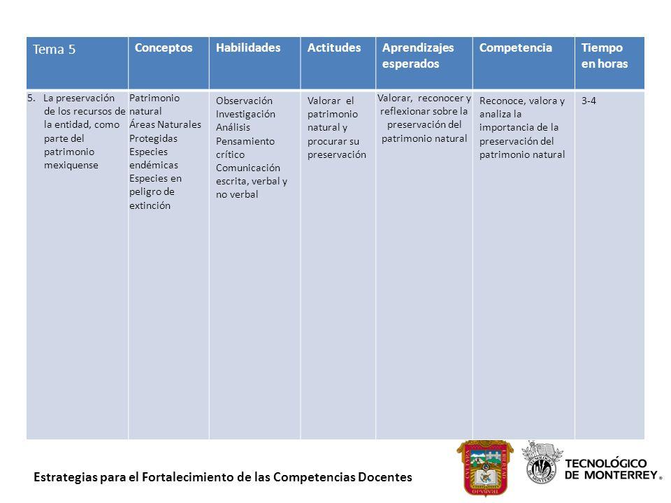 Tema 5 Conceptos Habilidades Actitudes Aprendizajes esperados