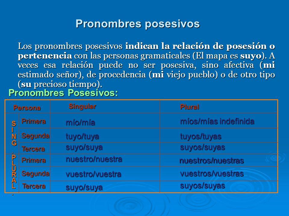 Pronombres posesivos Pronombres Posesivos:
