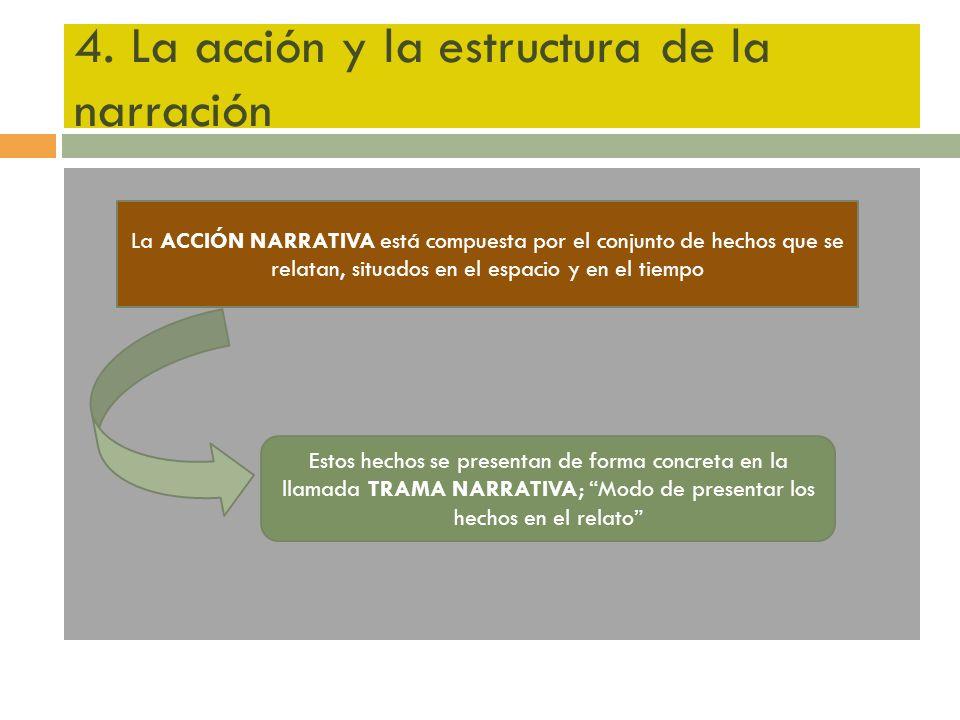 4. La acción y la estructura de la narración