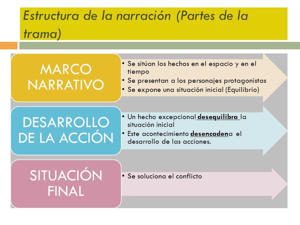 Estructura de la narración (Partes de la trama)