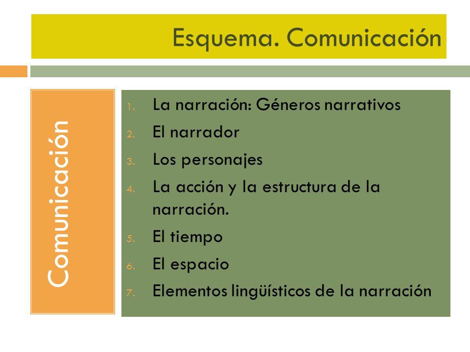 Comunicación Esquema. Comunicación La narración: Géneros narrativos