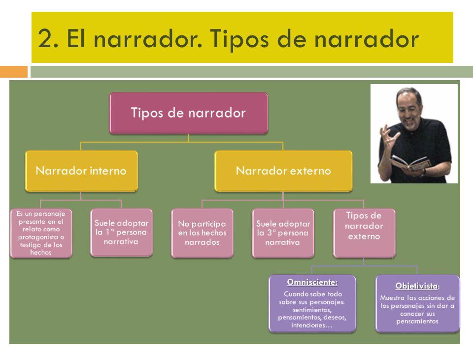 2. El narrador. Tipos de narrador