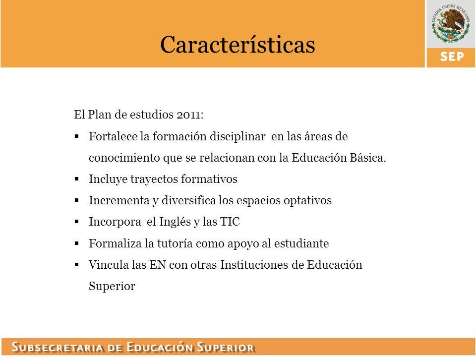 Características El Plan de estudios 2011: