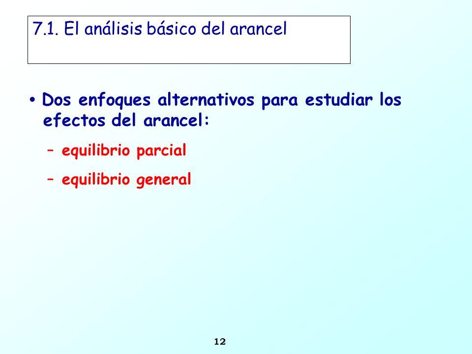 7.1. El análisis básico del arancel