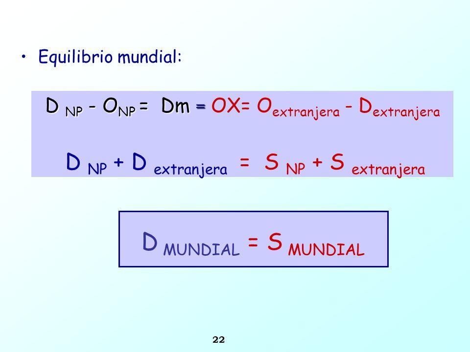 D NP + D extranjera = S NP + S extranjera
