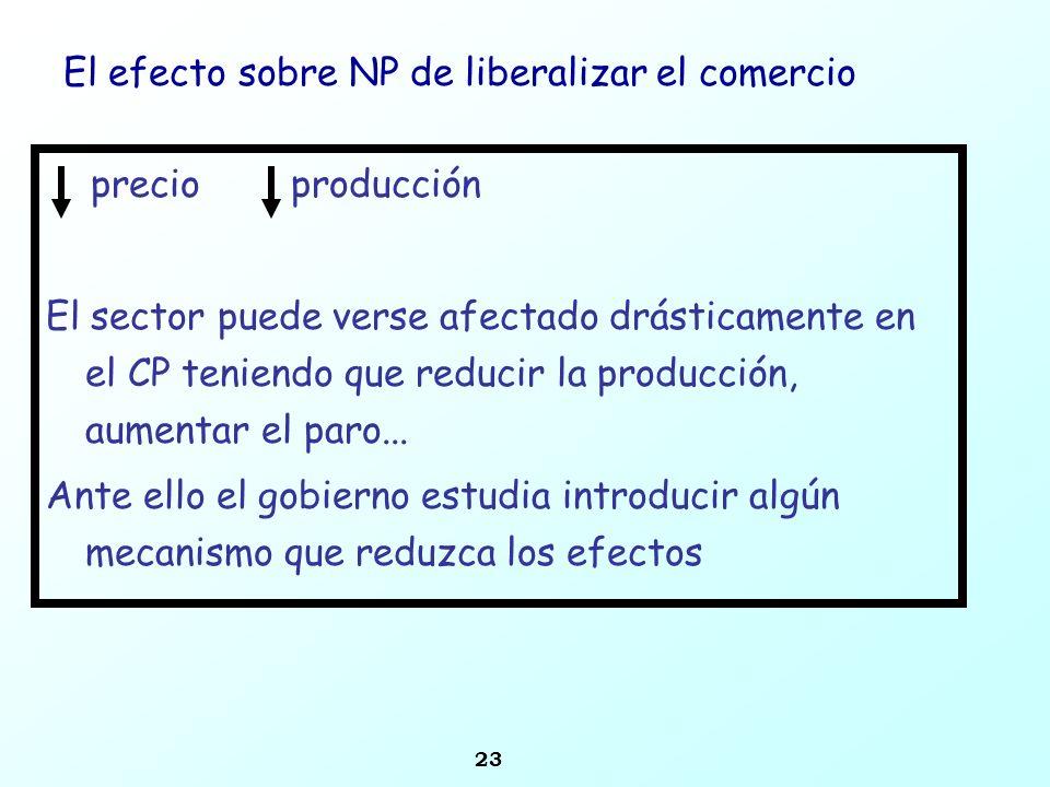 El efecto sobre NP de liberalizar el comercio