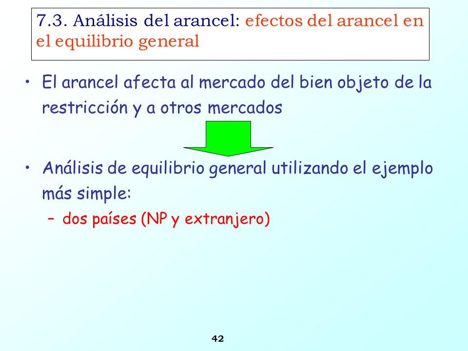 Análisis de equilibrio general utilizando el ejemplo más simple: