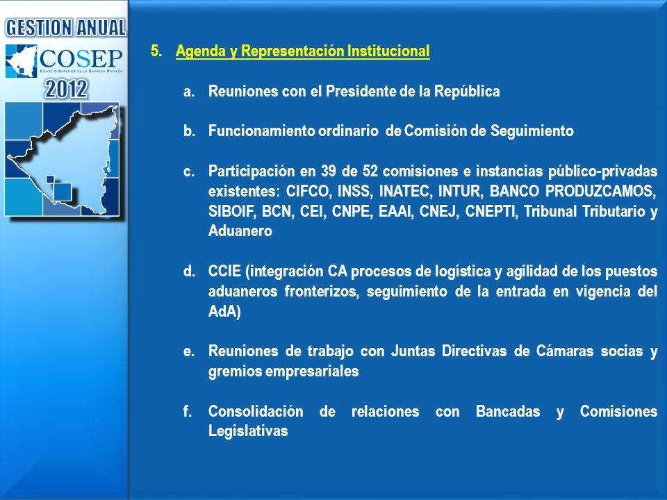 2012 GESTION ANUAL Agenda y Representación Institucional