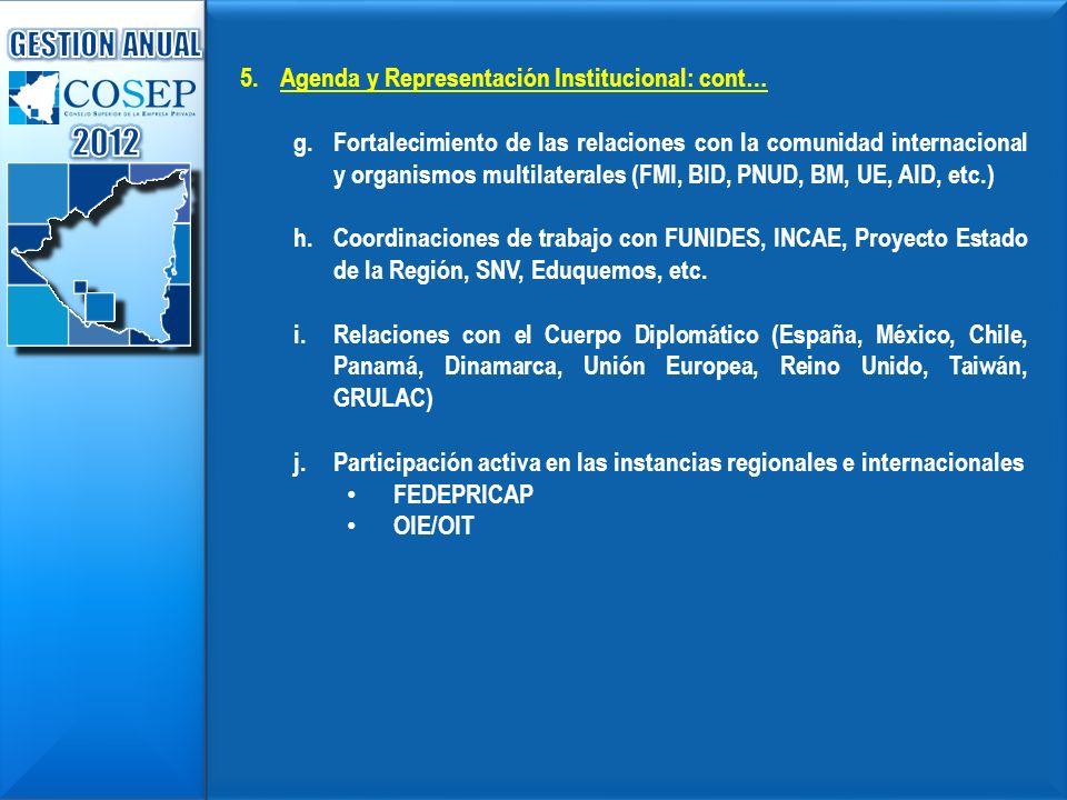 2012 GESTION ANUAL Agenda y Representación Institucional: cont…