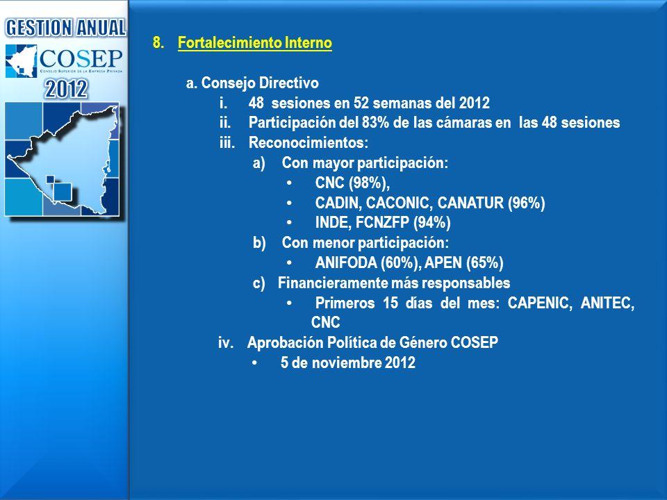 2012 GESTION ANUAL Fortalecimiento Interno a. Consejo Directivo