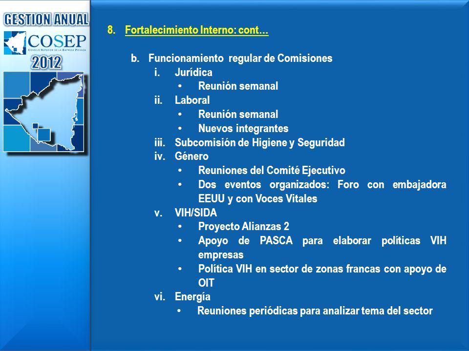 2012 GESTION ANUAL Fortalecimiento Interno: cont…