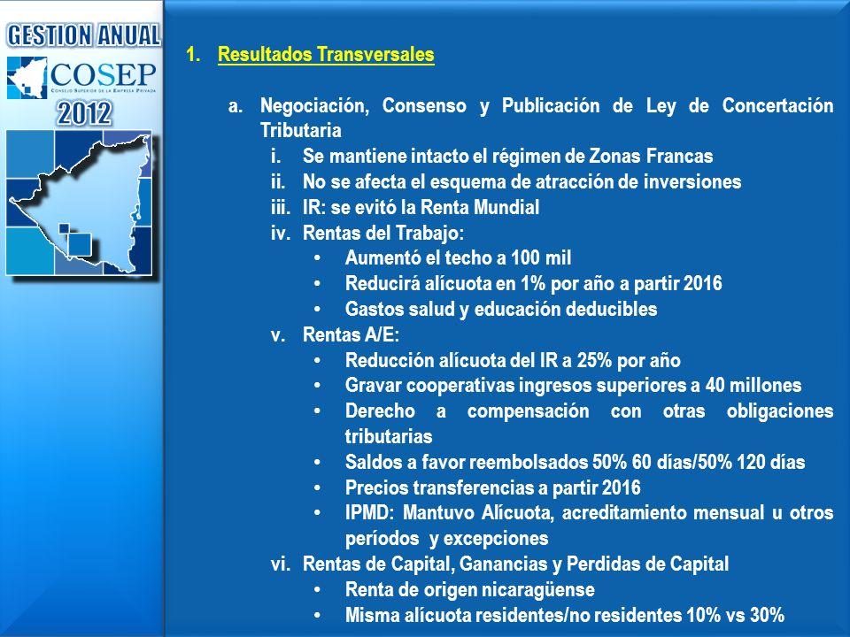 2012 GESTION ANUAL Resultados Transversales
