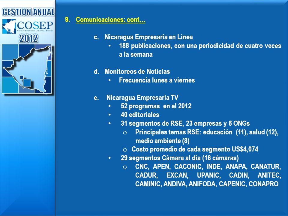 2012 GESTION ANUAL Comunicaciones: cont… Nicaragua Empresaria en Línea