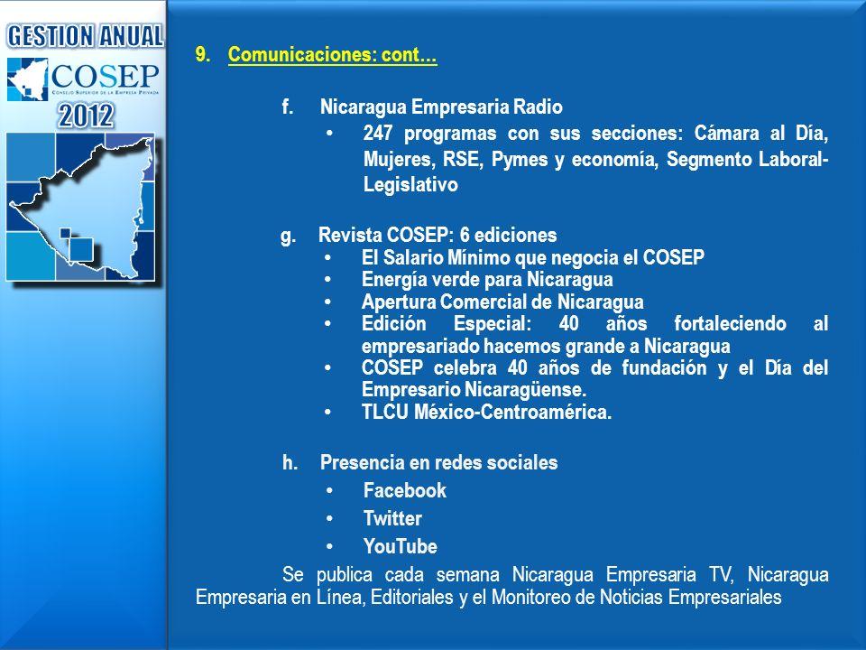 2012 GESTION ANUAL Comunicaciones: cont… Nicaragua Empresaria Radio