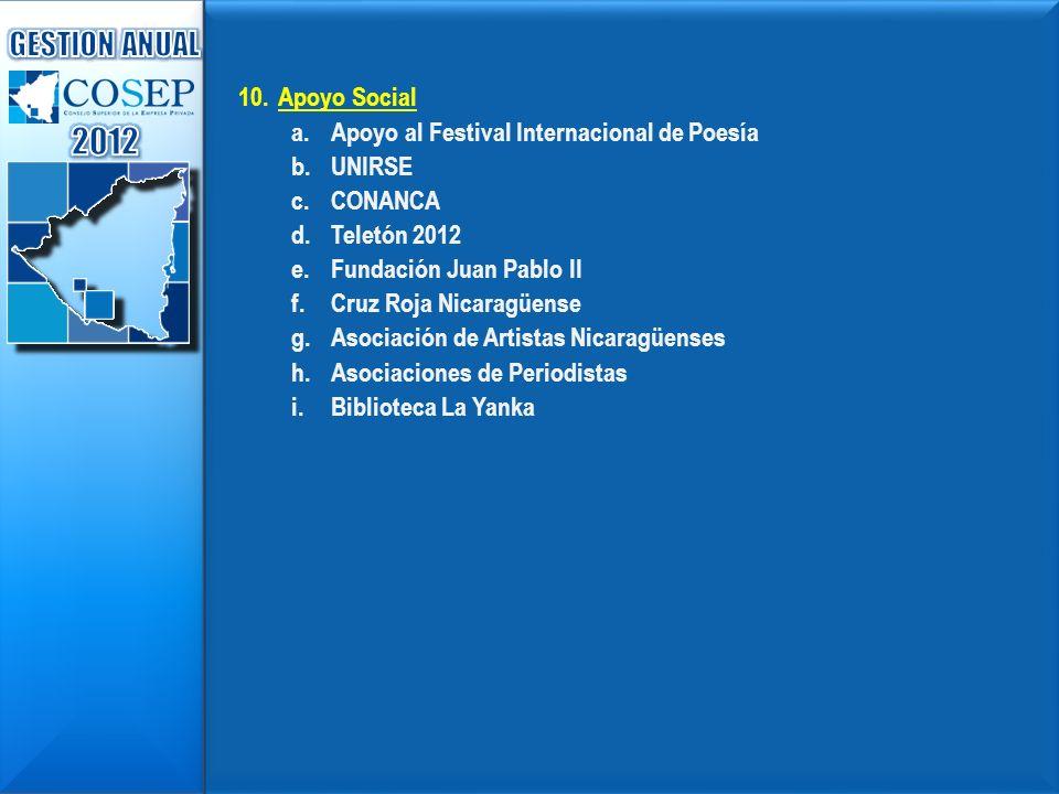 2012 GESTION ANUAL Apoyo Social