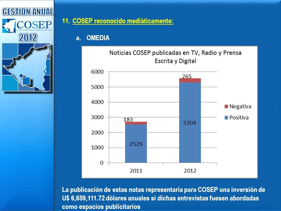 2012 GESTION ANUAL COSEP reconocido mediáticamente: OMEDIA