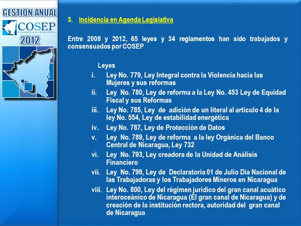 Incidencia en Agenda Legislativa