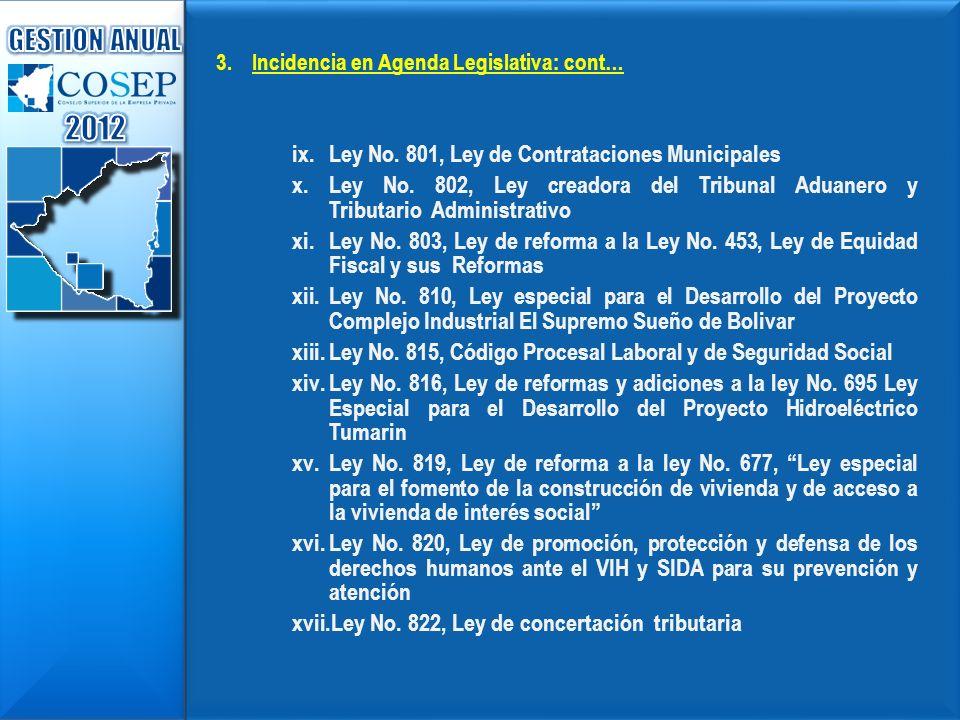 2012 GESTION ANUAL Ley No. 801, Ley de Contrataciones Municipales