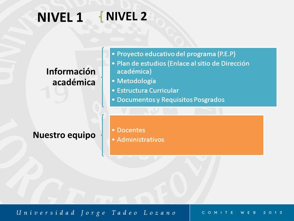 NIVEL 1 NIVEL 2 Información académica Nuestro equipo