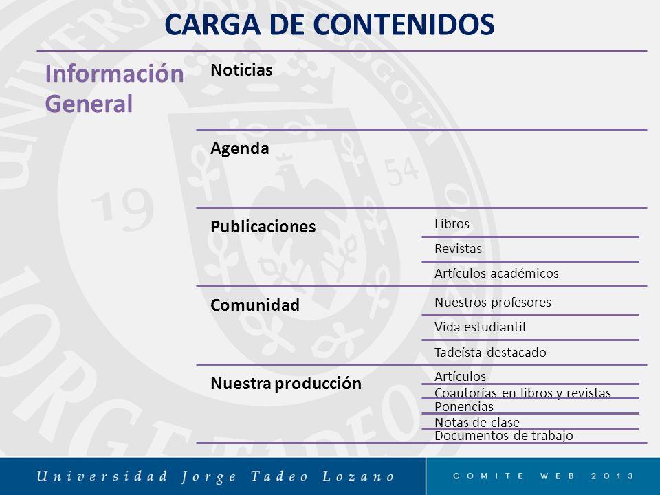 CARGA DE CONTENIDOS Información General Noticias Agenda Publicaciones
