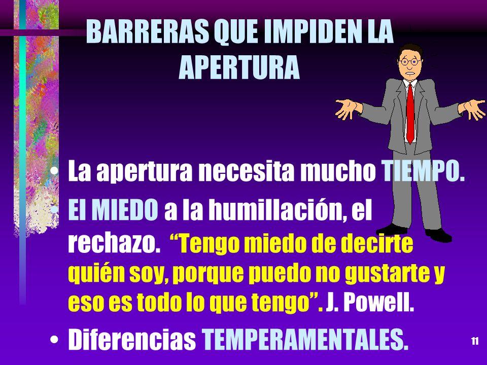 BARRERAS QUE IMPIDEN LA APERTURA