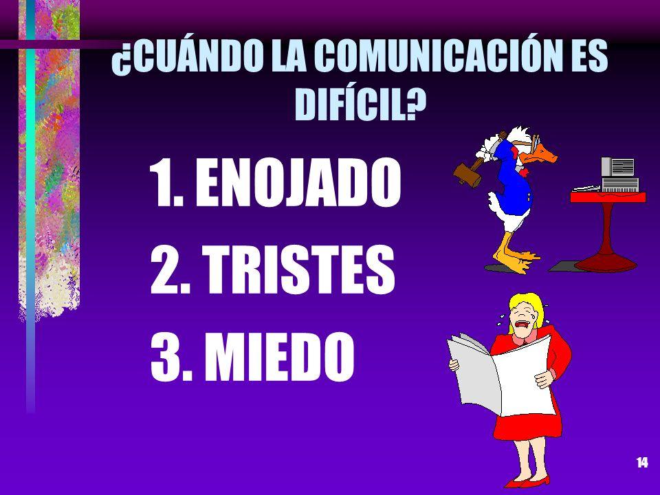 ¿CUÁNDO LA COMUNICACIÓN ES DIFÍCIL