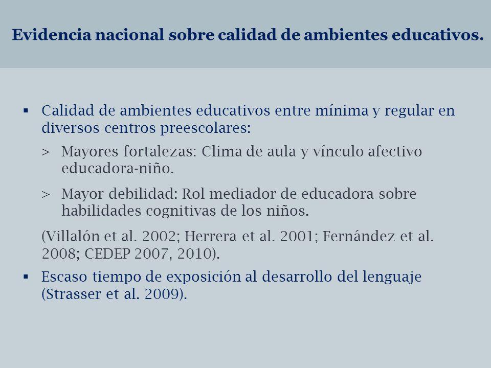 Evidencia nacional sobre calidad de ambientes educativos.