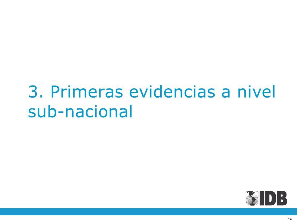 3. Primeras evidencias a nivel sub-nacional