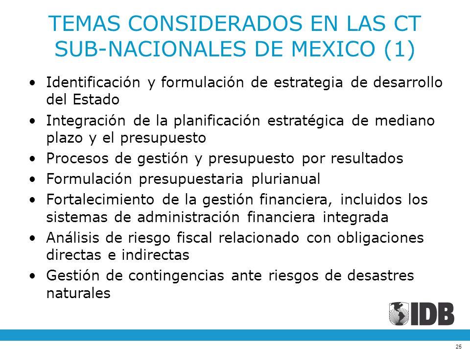 TEMAS CONSIDERADOS EN LAS CT SUB-NACIONALES DE MEXICO (1)