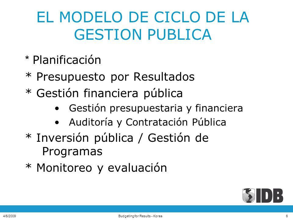 EL MODELO DE CICLO DE LA GESTION PUBLICA