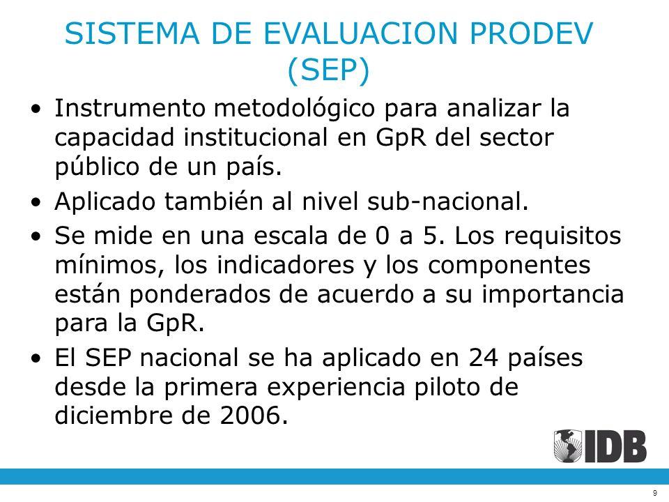 SISTEMA DE EVALUACION PRODEV (SEP)