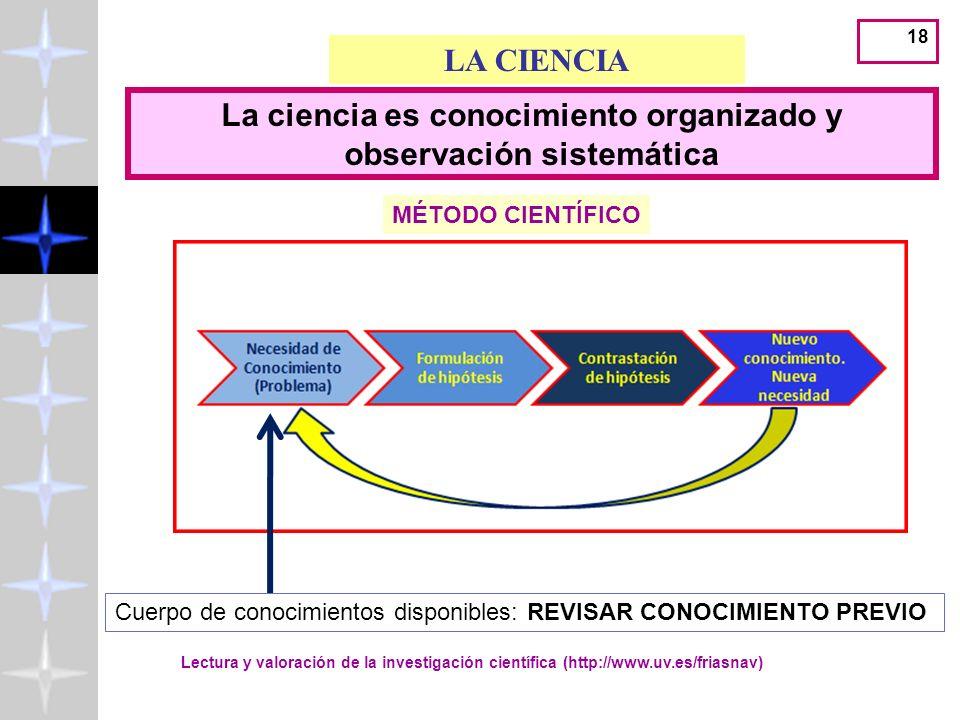 La ciencia es conocimiento organizado y observación sistemática