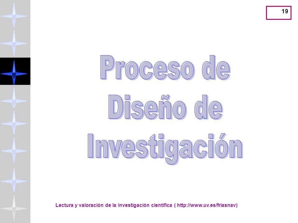 Proceso de Diseño de Investigación