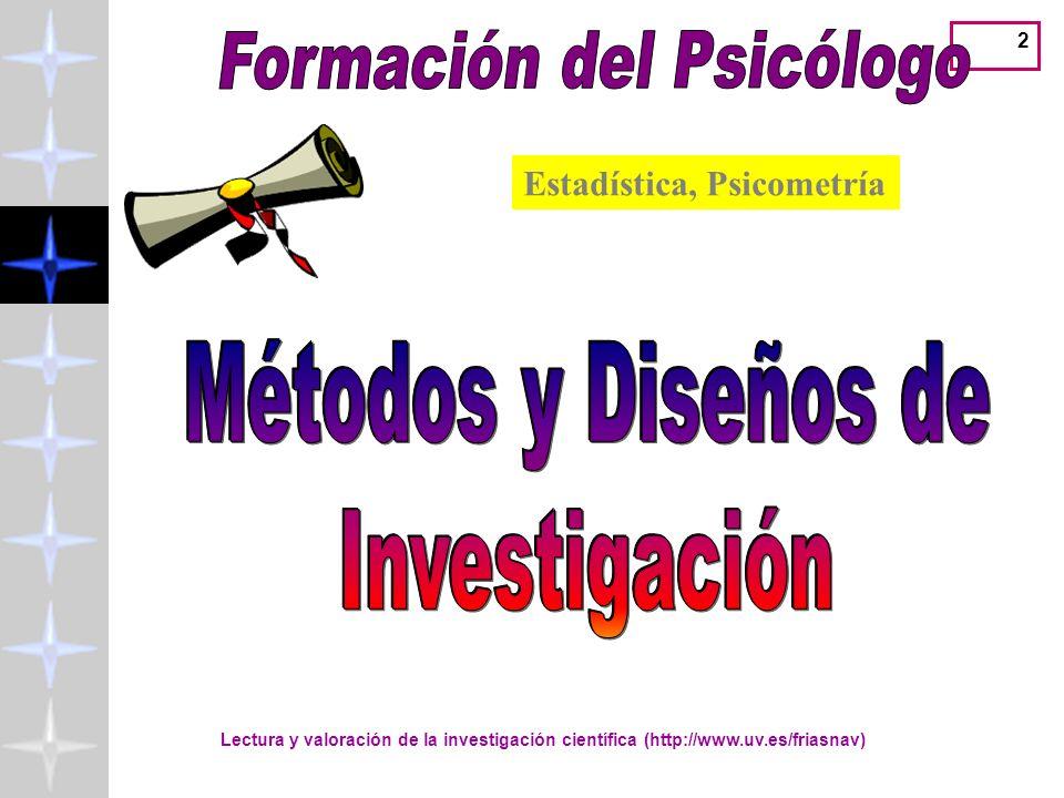 Formación del Psicólogo