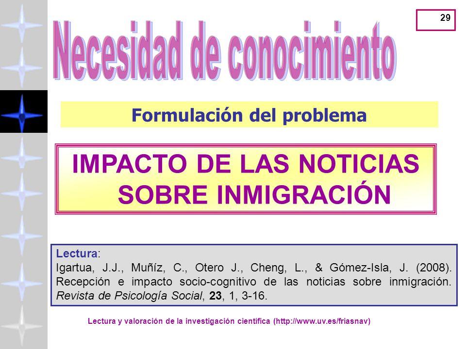 IMPACTO DE LAS NOTICIAS SOBRE INMIGRACIÓN
