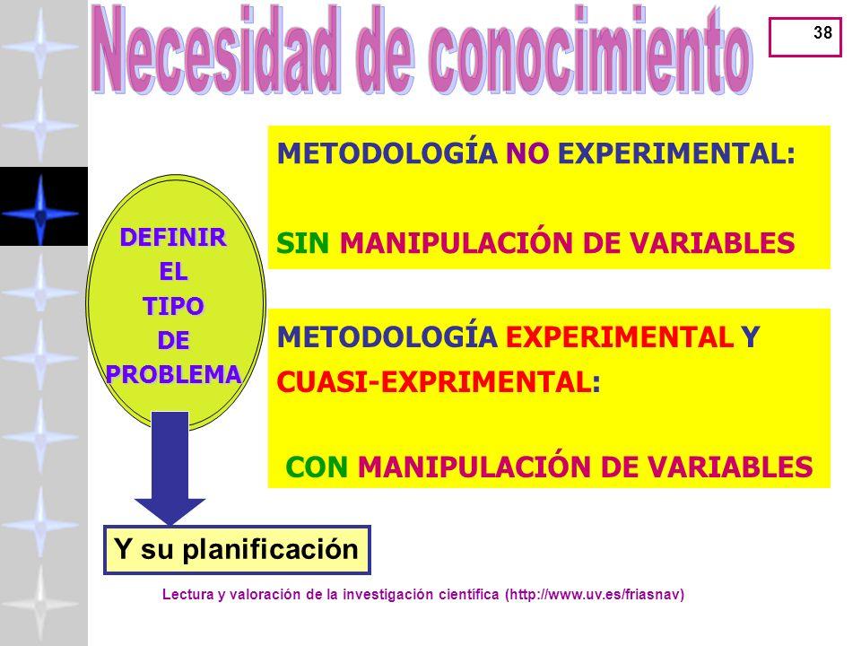 Necesidad de conocimiento CON MANIPULACIÓN DE VARIABLES