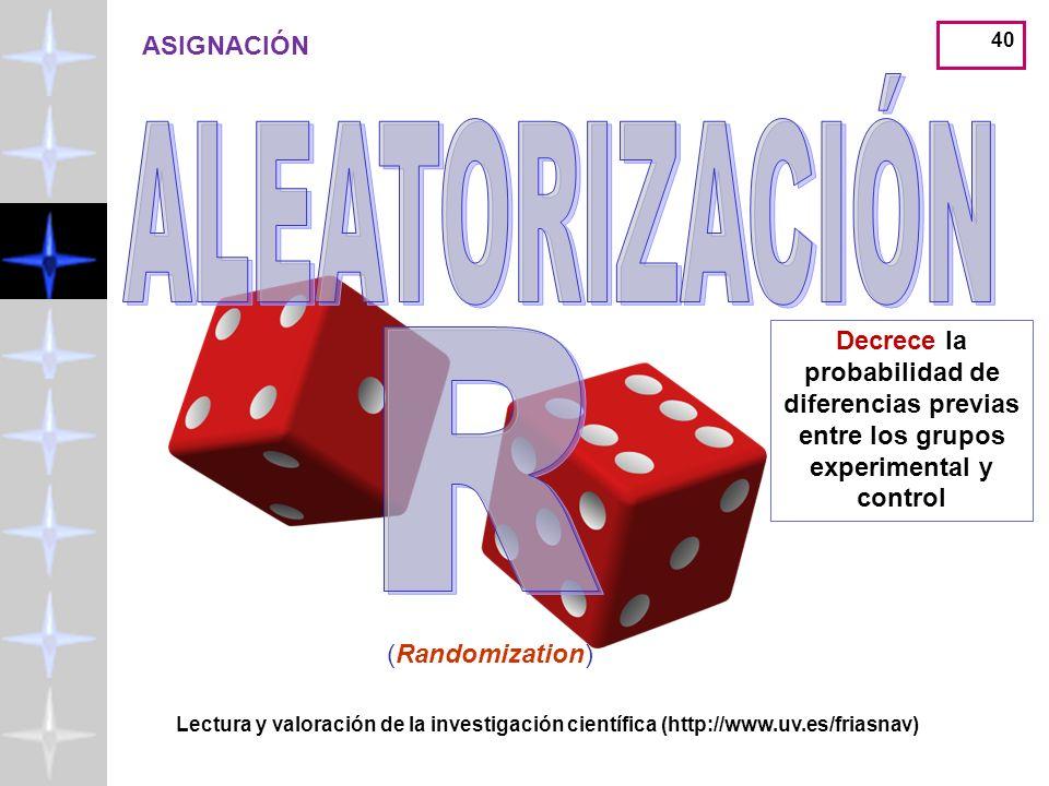 ALEATORIZACIÓN R ASIGNACIÓN