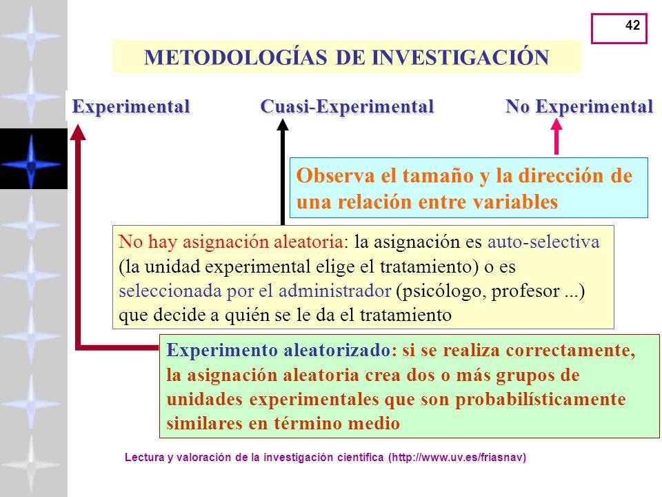 METODOLOGÍAS DE INVESTIGACIÓN