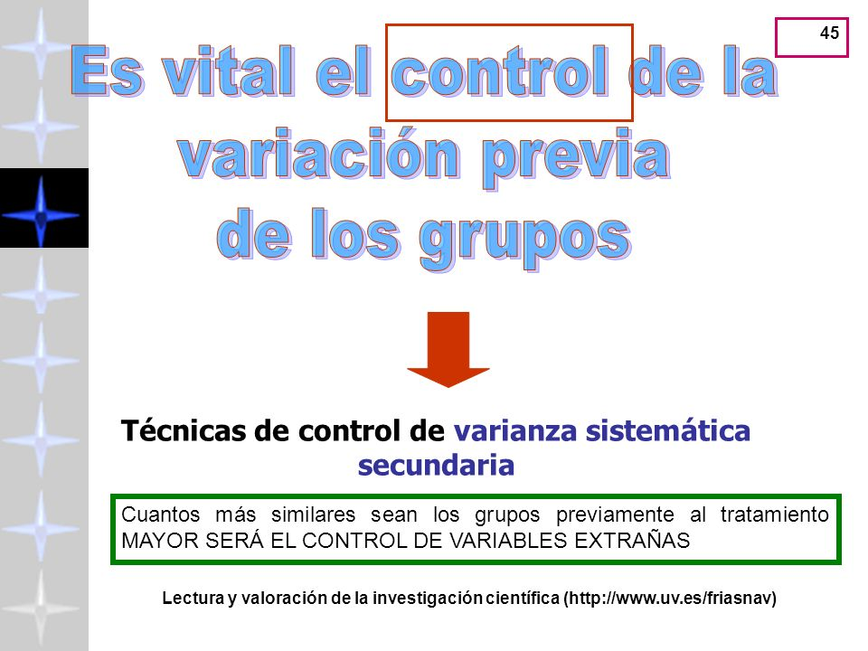 Técnicas de control de varianza sistemática secundaria
