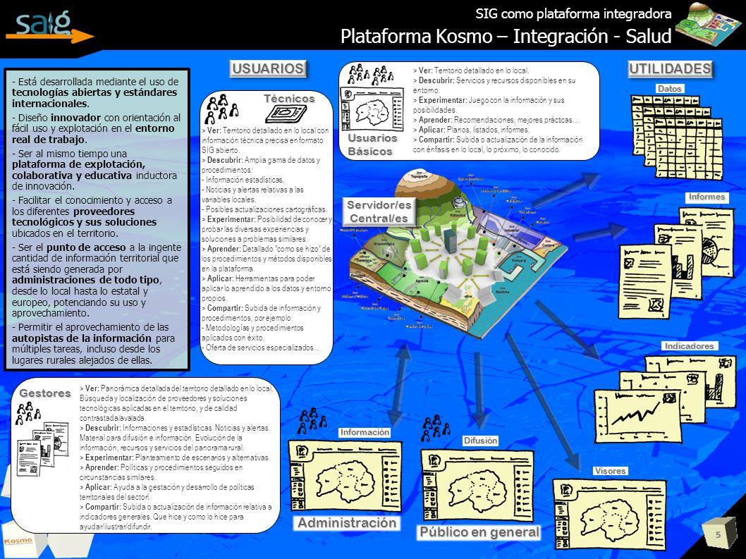 Plataforma Kosmo – Integración - Salud