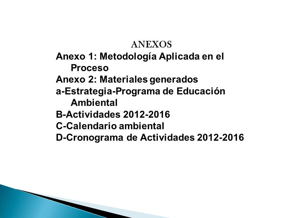 ANEXOS Anexo 1: Metodología Aplicada en el Proceso. Anexo 2: Materiales generados. a-Estrategia-Programa de Educación Ambiental.