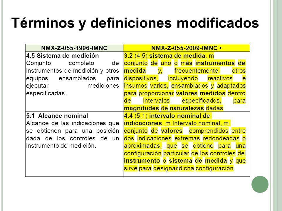 Términos y definiciones modificados