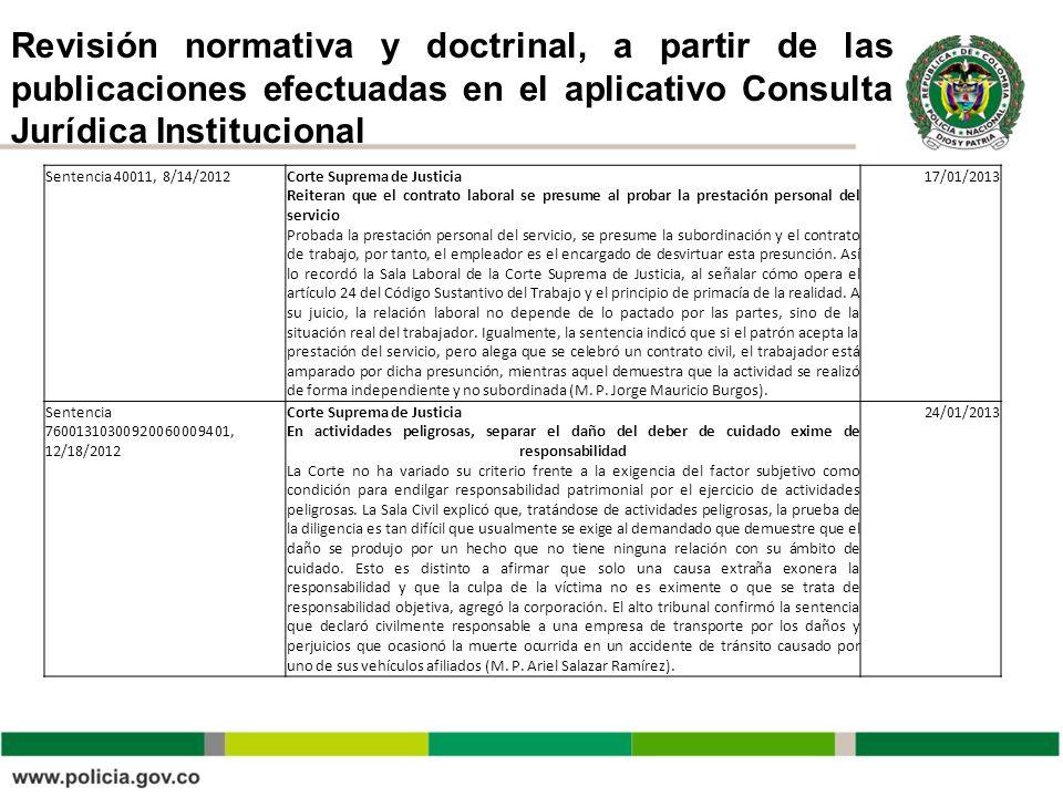 Revisión normativa y doctrinal, a partir de las publicaciones efectuadas en el aplicativo Consulta Jurídica Institucional