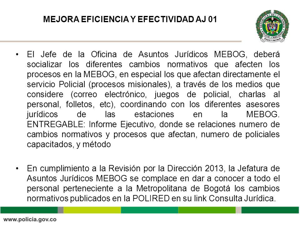 MEJORA EFICIENCIA Y EFECTIVIDAD AJ 01