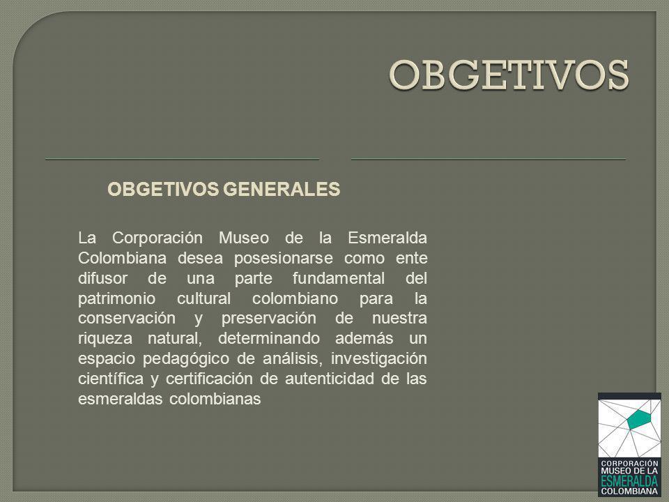 OBGETIVOS OBGETIVOS GENERALES